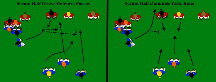 Scrum Half Arcing
