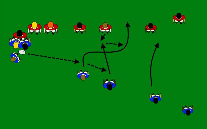 Move - Loop