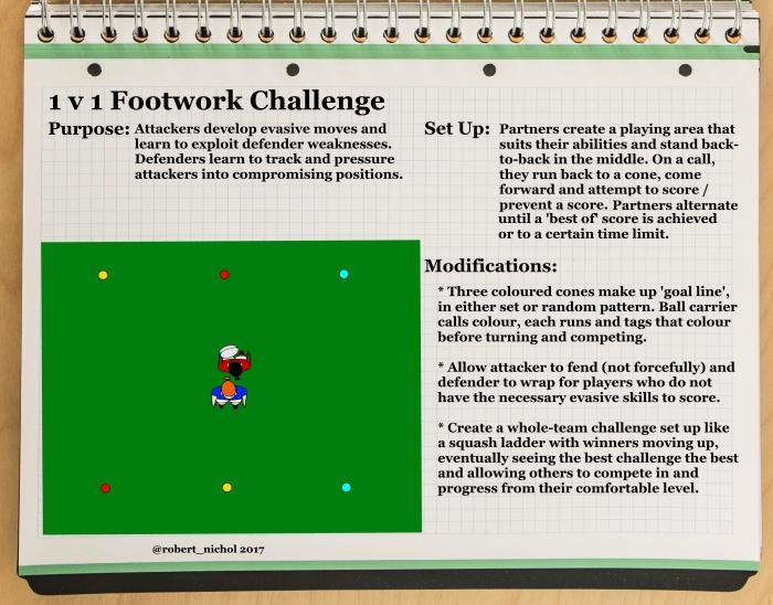 1 v 1 Footwork Challenge
