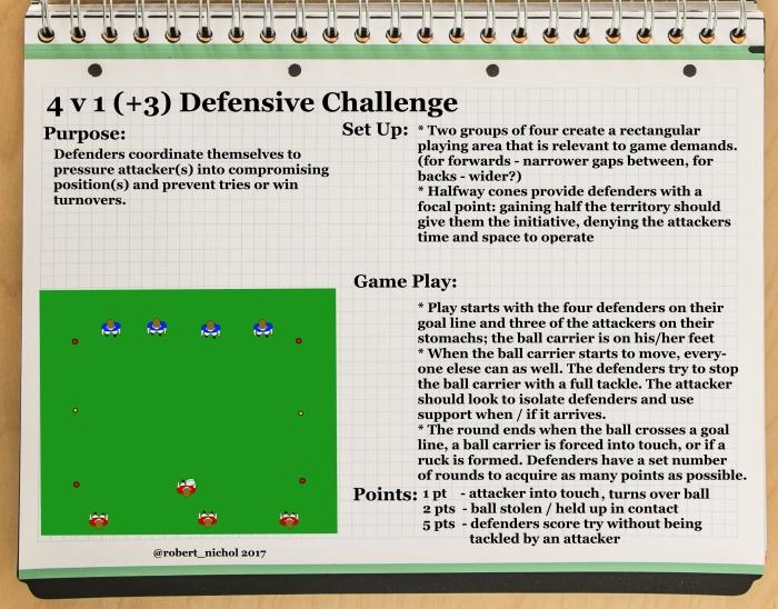 4 v 1 Defensive Challenge