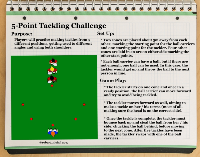 5 Point Tackling Challenge