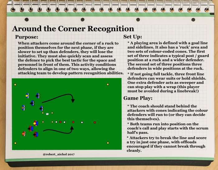 Around the Corner Recognition