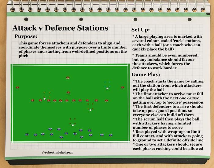 Attack v Defence Stations