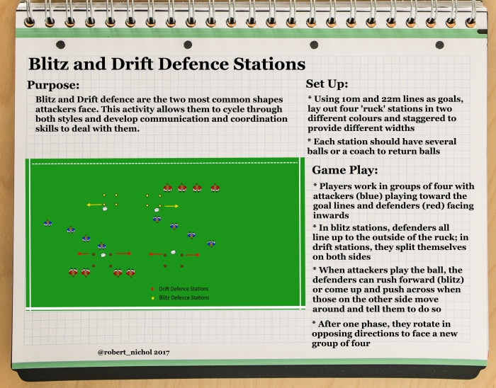 Blitz and Drift Defence Stations