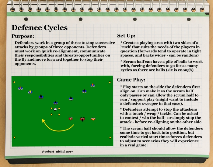Defence Cycles