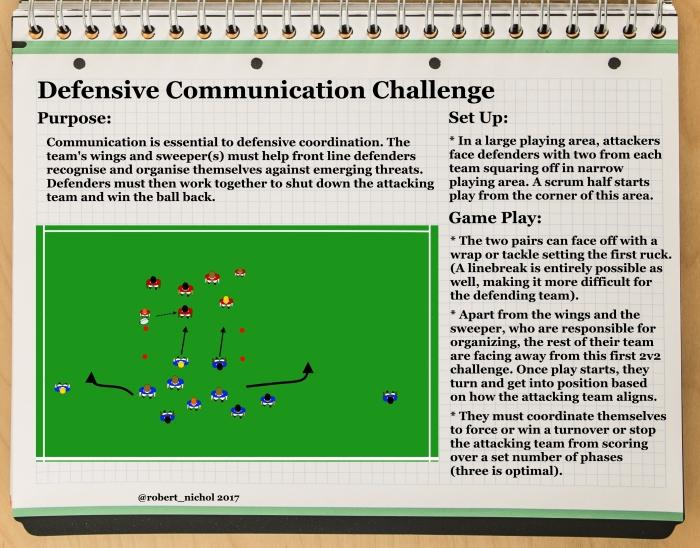 Defensive Communication Challenge
