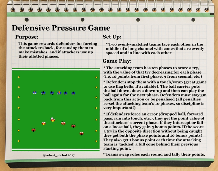 Defensive Pressure Game
