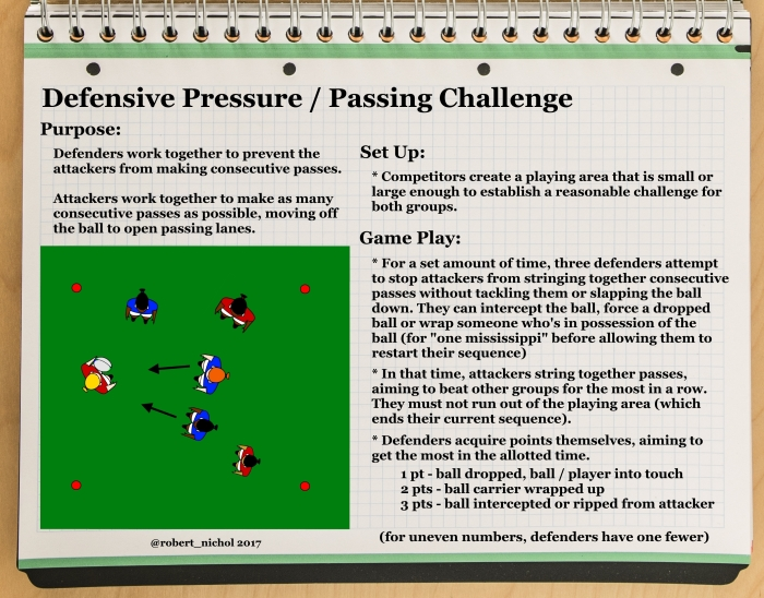 Defensive Pressure Passing Challenge