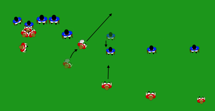 Defensive Threshold 2