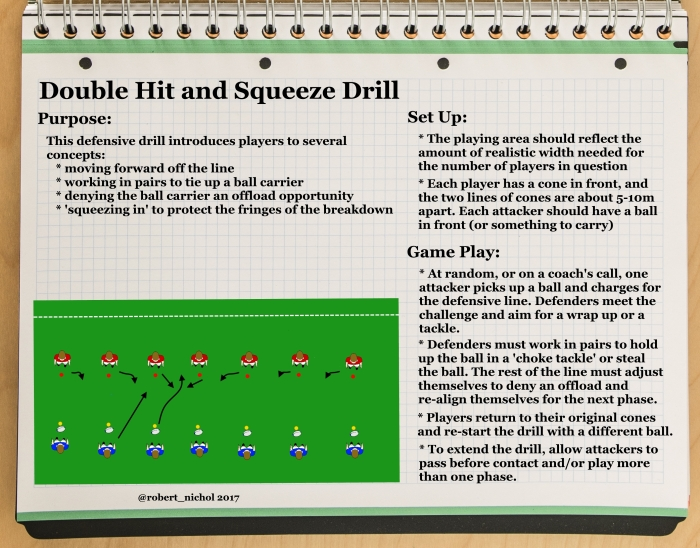 Double Hit and Squeeze Drill