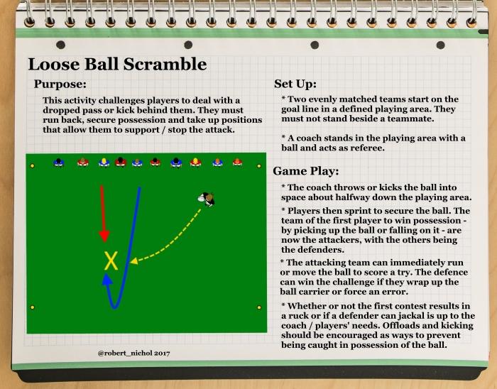 Loose Ball Challenge